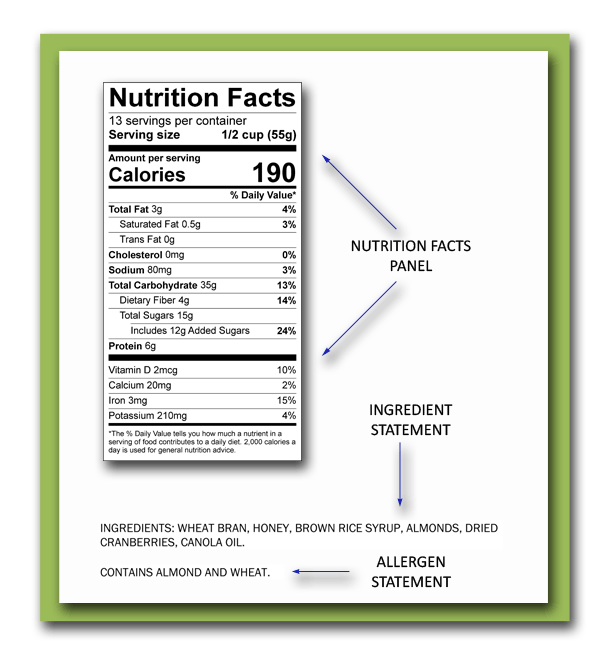 2016-Nutrition-Facts-Panel---with-Ingredient-Statement-&-Allergan-Statement---web