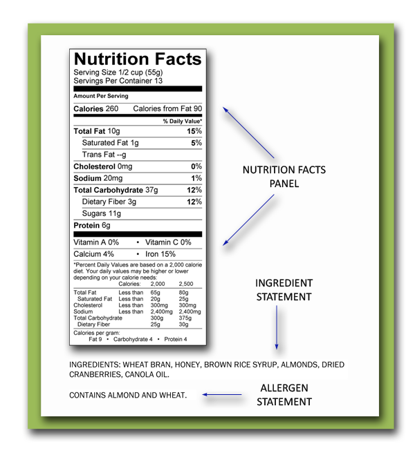 Sunflower Seeds Nutrition Facts. I looked at the nutritional