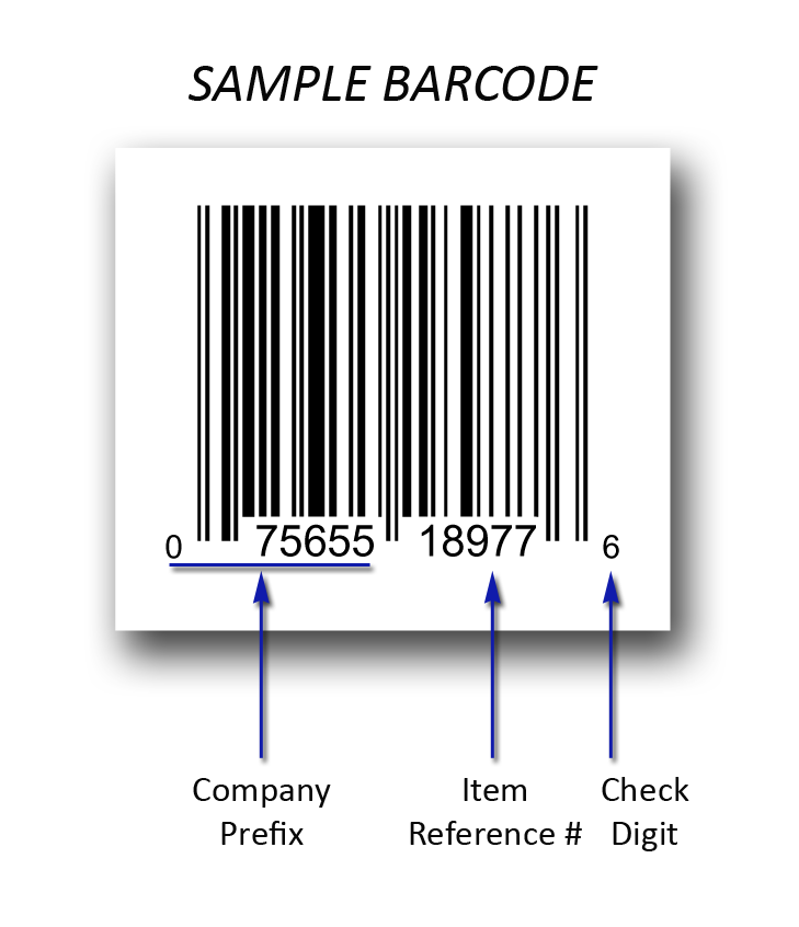Barcodes for Food barcode